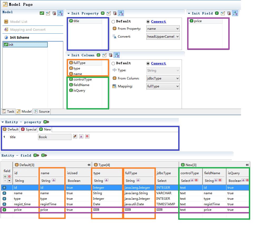 model-init-plan